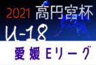 2021年度 バーモントカップ第31回全日本U-12フットサル選手権大会 小樽地区予選(北海道)優勝はASARI FC!