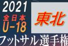 JFA U-12サッカーリーグ2021和歌山ホップリーグ 和歌山北ブロック 6/6開幕戦全結果掲載  次戦は6/20