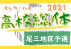 2021年度 第74回広島県高校総合体育大会サッカーの部 広島地区予選 予選終了 県大会出場チーム決定!