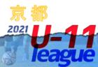 2021年度 JFA第18回全日本女子フットサル選手権広島県大会 優勝はAICJ!