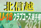 【離脱選手のお知らせ 6/9】尚志高 チェイス アンリ 選手など20名選出!U-20日本代表候補トレーニングキャンプメンバー発表【6.7~6.10@千葉】