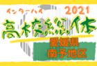 2021年度 第43回神戸兵庫シティライオンズクラブ杯U-12 優勝はヴィッセル神戸U12!