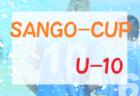 【延期】2021年度 高円宮杯 JFA U-18サッカーリーグ熊本 4月開催予定分の延期が決定