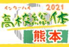 2021年度 第28回UOZUミラージュカップサッカー大会(U-12)富山 優勝はFC滑川!