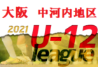 2021年度 神戸市サッカー協会U-12少年サッカーリーグ3部A(兵庫)4/24.25結果!次回5/11以降に延期
