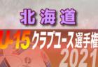 2021 第36回福岡県クラブユース(U-15)サッカー選手権大会 筑豊支部予選 優勝はビバカルチョ!情報提供ありがとうございます!