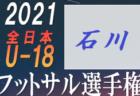 高円宮杯 JFA U-15サッカーリーグ2021長野(北信地区)再開情報募集