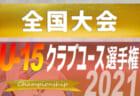 速報!2021年度 日本クラブユースサッカー選手権(U-15)大会 組合せ決定!8/15~24北海道にて開催!全試合ライブ配信有ります!