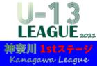 2021年度 神奈川県U-13サッカーリーグ 1stステージ バディー横浜が2部C、SFATが4部J優勝!! 9/26までの2~4部結果更新!次は10/2他開催予定!結果入力ありがとうございます!!