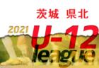 2021年度 高円宮杯 U-18愛知県1部リーグ   7/20  第5節延期分結果掲載!次回 東海学園×愛知FC  8/4開催