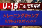2021年度 北海道高校総体サッカー競技 釧根支部予選会(インハイ)優勝は釧路北陽!