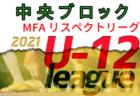 2021年度 中テレ・JA共済カップ第40回福島県少年サッカー選手権大会 県南地区 優勝はESTRELLAS!
