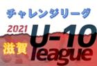2021年度 神戸市高校1年生大会 兵庫 1次リーグ全結果!2次リーグ進出全12チーム決定!2次リーグ組合せ・日程情報提供お待ちしています
