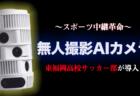 2021年度 全日本U-18フットサル選手権 栃木県大会 優勝は矢板中央高校!関東大会進出!!