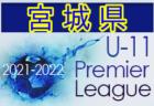 サニクリーン杯 2021 第5回アビスパ福岡アカデミーU-10大会 予選ラウンド 組合せ掲載!5/15.16 開催