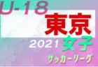 2021年度 JCカップ U-11 北海道予選会  全国大会出場はArearea FC!