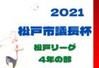 清水東高校 学校公開・部活見学 7/26~28,9/18開催 一日体験入学8/24開催 2021年度 静岡