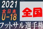 さいたまシティカップジュニアカップ2021 埼玉 中止