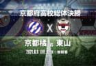 2021年度 高円宮杯JFA U-13リーグ熊本 組合せ決定!開幕日程お待ちしています