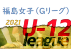 2021年度 第37回福岡県高等学校中部ブロック1年生サッカー大会  組合せ掲載!8/1.2.4.5 開催