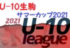2021年度 第52回根室地区中学校体育大会 サッカー大会(北海道) 優勝は根室光洋中学校!