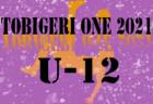 速報!TOBIGERI ONE U-12 2021(トビゲリワンU-12 2021) 時之栖本大会(静岡県)優勝はレジスタFC!