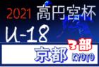 高円宮杯JFA U-18サッカーリーグ2021・TOP/2部(京都府) 9/30まで中断!