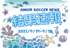 セレブロFC ジュニアユース トレーニング体験7/27他、合同練習会8/29他開催!2022年度 埼玉