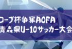 2021年度 ロバパンカップ 第52回全道(U-12)サッカー少年団大会 空知地区予選 優勝は三笠FC!