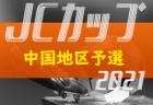 速報!2021年度 神奈川県チャンピオンシップU-10 優勝はバディーSC!