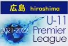 2021年度 JFA 第12回全日本U-15女子フットサル選手権 熊本県大会 9/12開催