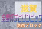 2021年度 茨城県中学校サッカー総体  優勝は鹿島中!