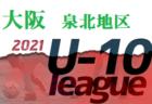 高円宮杯JFA U-18サッカーリーグ2021山梨 10/24までの結果掲載! 次節11/13