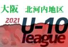 TOBIGERI ONE U-13 2021(トビゲリワンU-13)時之栖本大会(静岡)優勝はサガン鳥栖