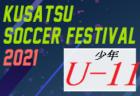 2021年度 第31回草津少年サッカー親善大会U-12(群馬)結果情報お待ちしております