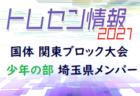 2021年度 大阪私立高等学校総合体育大会 サッカー大会 優勝は履正社!