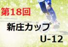 2021年度 第21回VULCUP大会 判明分結果!U-10優勝は巽JSC!U-12優勝はルターマユナイテッド!未判明情報募集