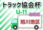 【延期】高円宮杯岐阜県ユースリーグ(Gリーグ)2021 9/12まで延期決定