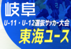 2021年度 オレンジカップ U-10定期リーグ (岐阜)第2回 結果掲載!次回10/24