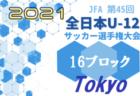 2021年度 第19回関西クラブユース地域リーグ(U-18)順位決定戦1回戦10/24結果速報!