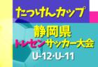 【再延期】2021年度 JFA第12回全日本U-15女子フットサル選手権大会 中国地域大会 9/20→11/27へ再延期