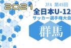 2021年度 JFA 第45回全日本U12サッカー選手権大会群馬県大会 1回戦初日結果掲載 次回10/30