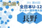 高円宮杯 JFA U-18サッカーリーグ2021長野 1部優勝は松本国際!2部全日程終了、結果掲載!結果速報10/17
