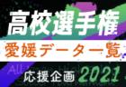 2021年度 JFA U-15 女子サッカーリーグ四国 9/25結果掲載!次戦10/2!