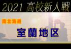 2021年度 JFA全日本U-15女子サッカー選手権大会 熊本県大会 優勝は熊本ユナイテッド!熊本ユナイテッド、フレグラントが九州大会へ出場
