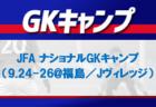 19名選出! JFA ナショナルGKキャンプ(2021.9.24-26@福島/Jヴィレッジ)メンバー・スケジュール発表!
