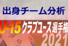 高円宮杯 JFA U-15 サッカーリーグ 2021 中国プログレスリーグ  次戦の情報お待ちしております!