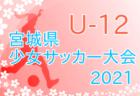 2021年度  高円宮杯JFA U-18サッカーリーグ 北海道 ブロックリーグ道北 優勝は旭川実業B!