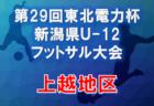 メンバー・スケジュール発表!【2021JFAエリートプログラムU-13】トレーニングキャンプ(10/13~10/17@静岡県時之栖)