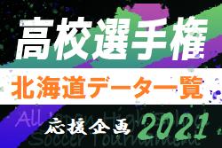 北海道版 2018-2020 高校サッカー大会・選手データ一覧 ベスト8入りランキング/大会別優勝-ベスト4/国体選手全掲載!第100回選手権はどうなる!?